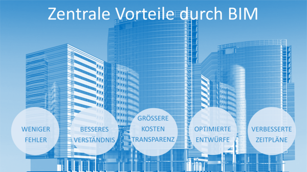 Fünf zentrale Vorteile des Building Information Modeling - BIM